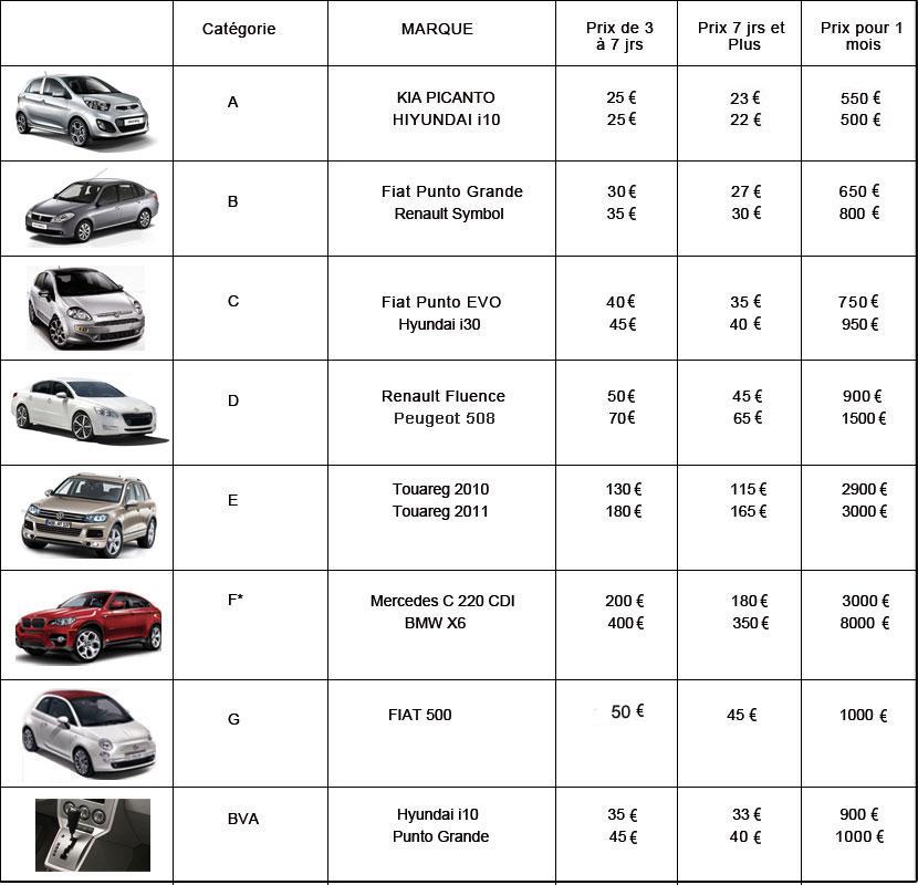 louer voiture au mois louer une voiture au mois montreal location voiture au mois suisse. Black Bedroom Furniture Sets. Home Design Ideas